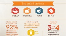 Ready, set, grill [Infographic]