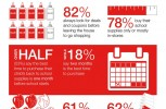 Savings is a top priority for parents during back-to-school season [Infographic]