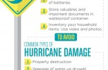How to best prepare for hurricanes this season