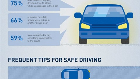 Sharing the road: Advice on safe driving [Infographic]